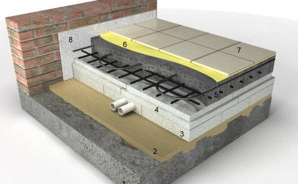 Как сделать бетонный пол в