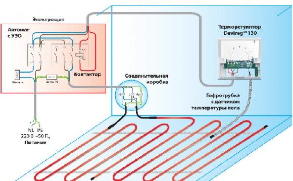 система электрического теплого
