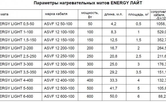 Teplyj-pol-energy-4